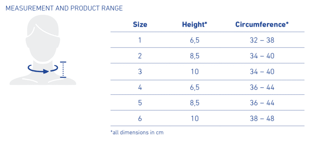 cavriloc storlek