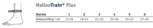 malleotrain-plus-storleksguide