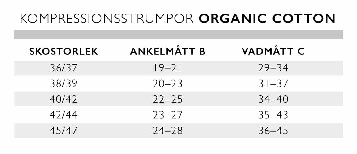 kompressionsstrumpa-storleksguide