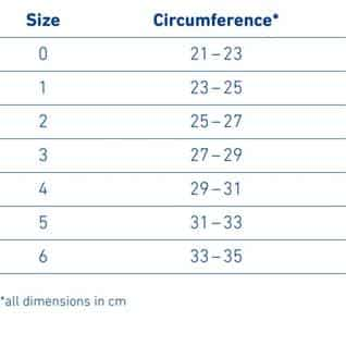 EpiTrain-storleksguide